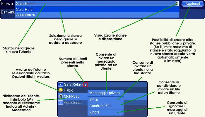 video chat webcam chat libera senza registrazione italiana